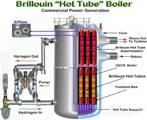 Brillouin Energy Patent Granted In China Cold Fusion Now