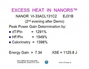 "From ""Demonstration of Excess Power from the JET Energy NANOR at MIT"