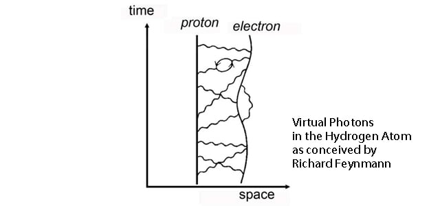 Title-virtual-photons-in-H