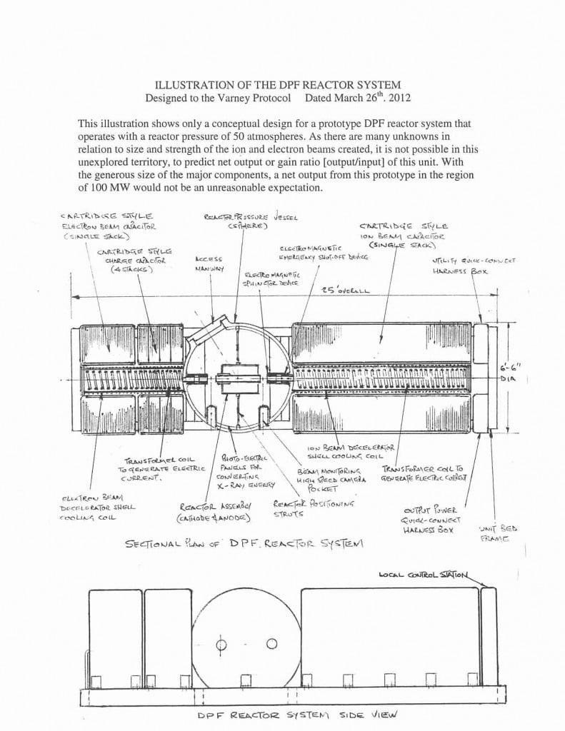Varney dpf reactor system