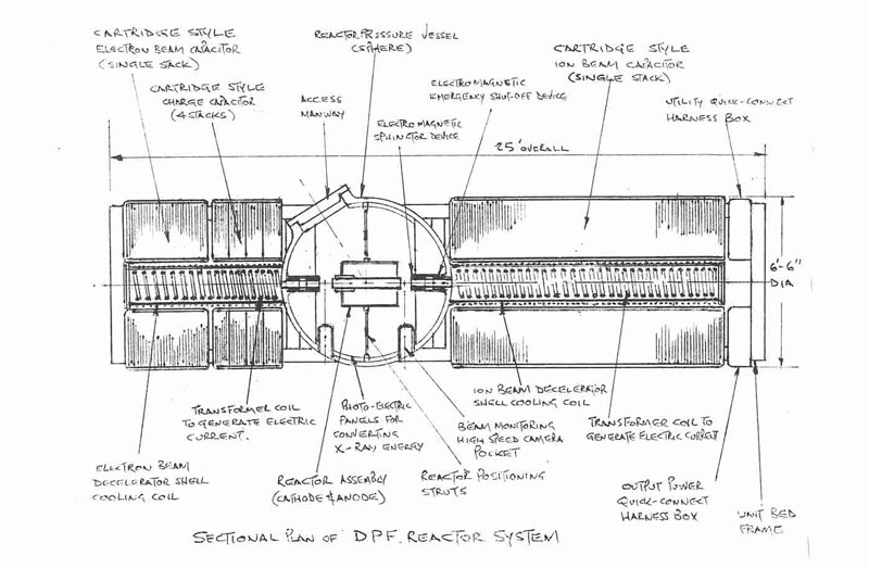 Varney reactor-diagram-1