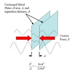 Quantum-Vacuum-Casimir
