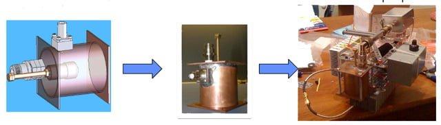 Quantum-Vacuum-Plasma-Thruster
