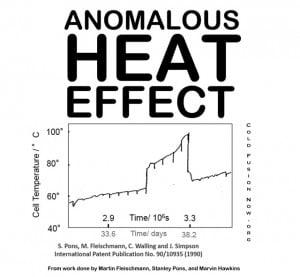 04-Anomalous-heat-t-640x591