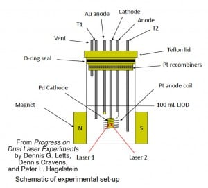 dual-laser-cell-diagram