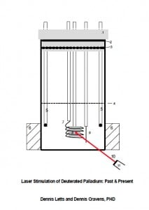 laser-cell-diagram-1