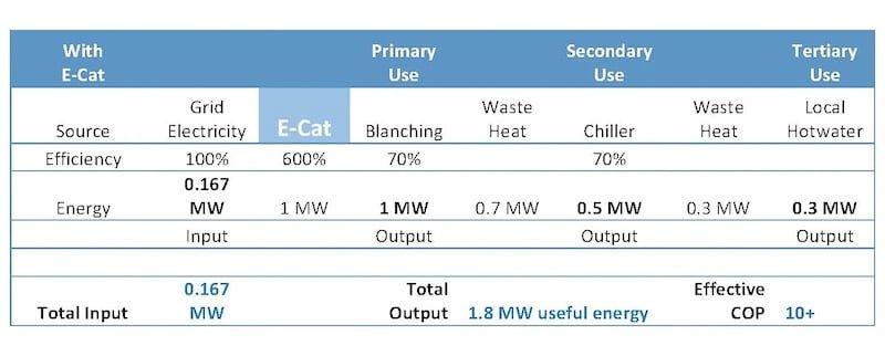 Efficiency-comparison-1