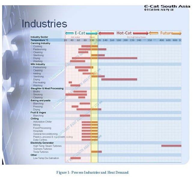 Heat-demand-process-industries-1