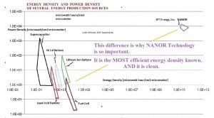 Energy density comparison chart