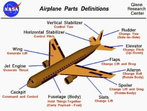 LENR-Spaceplane-2-Parts-of-aircraft