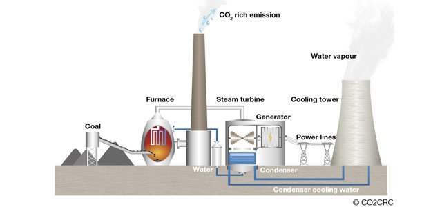 How could cold fusion reactors replace coal-fired steam power plants