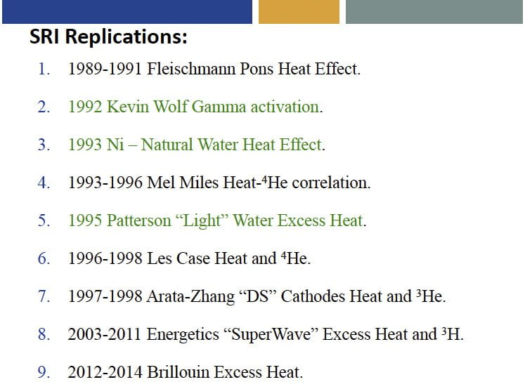 Slide from M.McKubre 25 Years Research at SRI: Successful replications of six different types of cold fusion experiment.