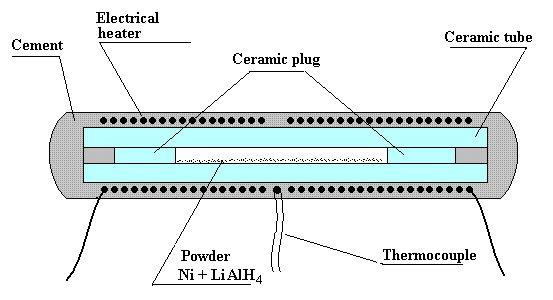 Fig. 1 Design of the reactor.
