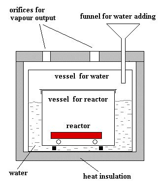 Fig. 3. Design of the calorimeter